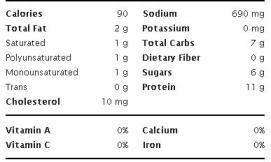 Trader Joe's Wild Salmon Jerky - Nutritional Information