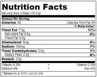 Trader Joe's Dukkah - Nutrional Facts