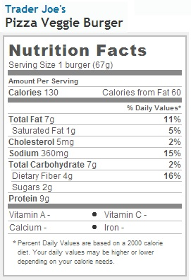 Trader Joe's Pizza Veggie Burgers - Nutrition Facts