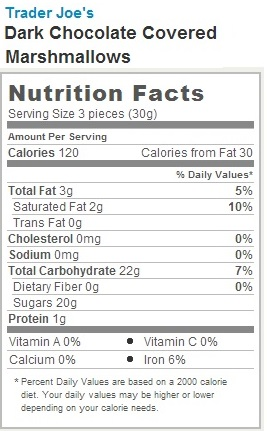 Trader Joe's Dark Chocolate Covered Marshmallows - Nutrition Facts