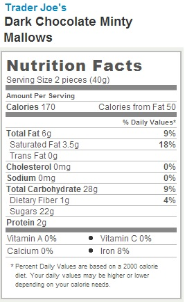 Trader Joe's Dark Chocolate Minty Mallows - Nutrition Facts