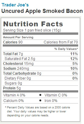 Trader Uncured  Joe's Apple Smoked Bacon - Nutrition Facts