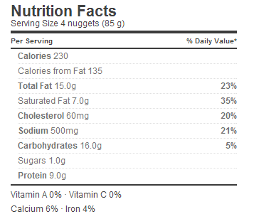 Trader Joe's 14 Shrimp Nuggets - Nutrition Facts