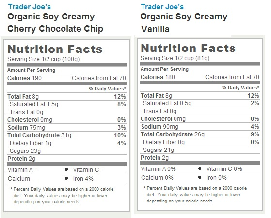 Trader Joe's Organic Soy Creamy Non-Dairy Frozen Desert - cherry chocolate chip and vanilla nutrtion facts