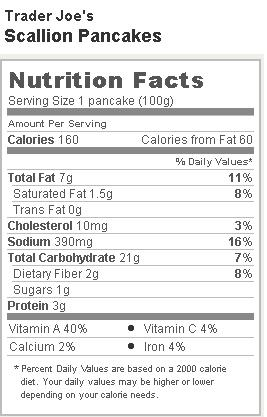 Trader Joe's Scallion Pancakes - Nutrition Facts