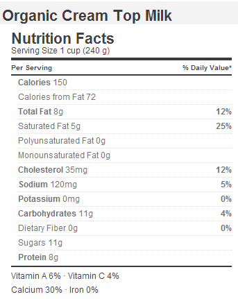 Trader Joe's Cream Top Milk - Nutrition Facts