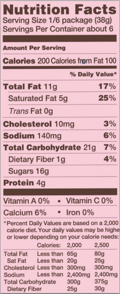 Trader Joe's Cowgirl Bark - Nutrition Facts