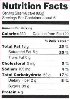 KichenMeister Edel-Marzipanstollen - Nutrition Facts