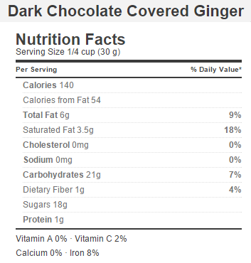 Calories Chocolate Covered Nuts