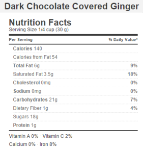 Trader Joe's Dark Chocolate Covered Ginger - Nutrition Facts