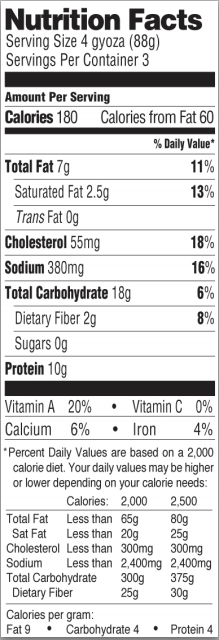 Trader Joe's Crispy Green Curry Shrimp Gyoza - Nutritional Facts