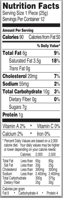 Trader Joe's Speculoos Cookie Butter Cheesecake Bites - Nutrition Facts