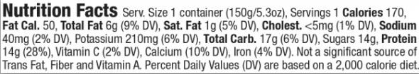 Trader Joe's Peanut Butter & Jelly with Nonfat Greek Yogurt - Nutrition Facts