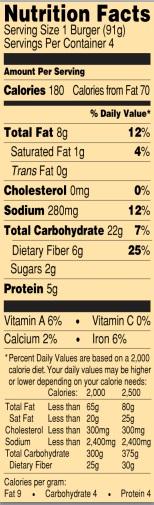Trader Joe's Quinoa Cowboy Veggie Burgers - Nutrition Facts
