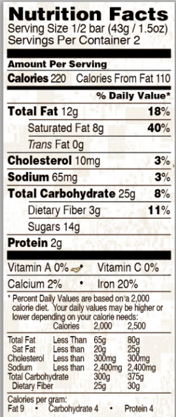 Trader Joe's Uncured Bacon Ganache Bar - Nutrition Facts