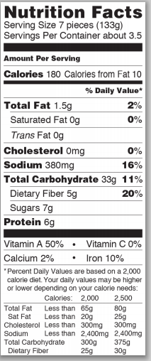 Trader Joe's Whole Wheat Butternut Squash Gyoza - Nutrition Facts